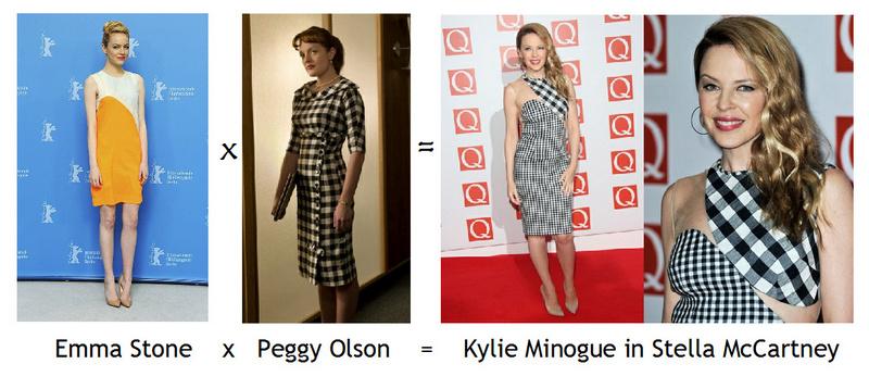 Fashion Maths Charity Shop Chic